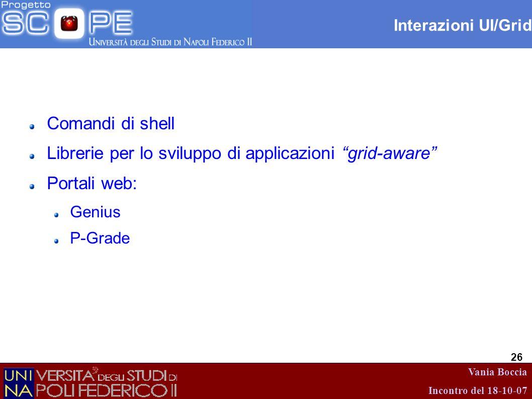 Vania Boccia Incontro del 18-10-07 26 Interazioni UI/Grid Comandi di shell Librerie per lo sviluppo di applicazioni grid-aware Portali web: Genius P-G