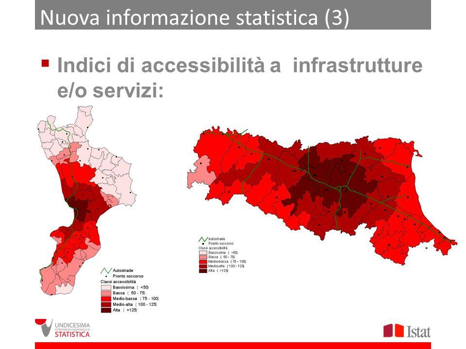 Nuova informazione statistica (3) Indici di accessibilità a infrastrutture e/o servizi: