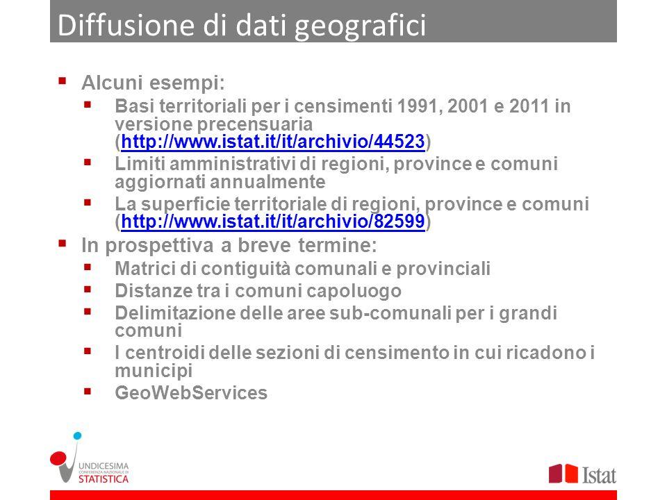 Diffusione di dati geografici Alcuni esempi: Basi territoriali per i censimenti 1991, 2001 e 2011 in versione precensuaria (http://www.istat.it/it/arc