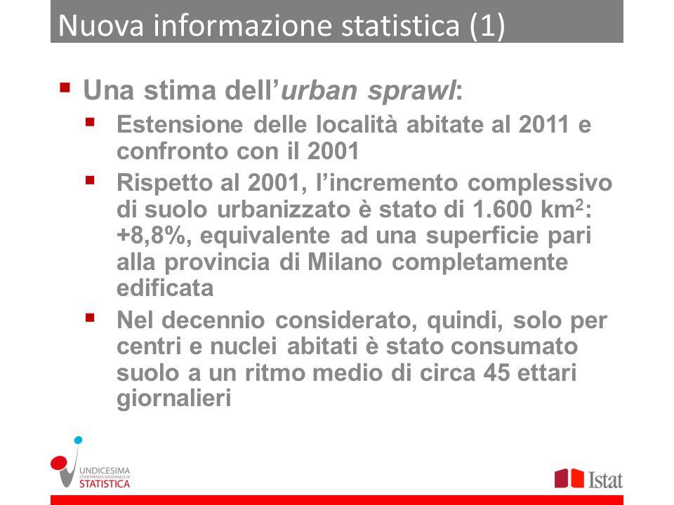 Nuova informazione statistica (1) Una stima dellurban sprawl: Estensione delle località abitate al 2011 e confronto con il 2001 Rispetto al 2001, linc