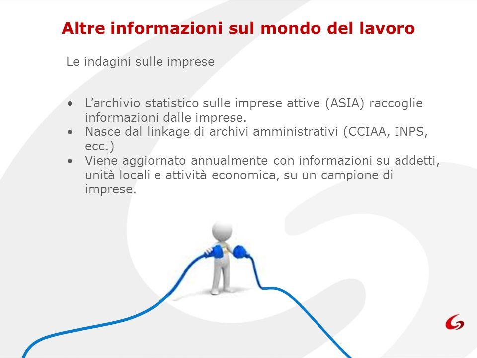 Le indagini sulle imprese Larchivio statistico sulle imprese attive (ASIA) raccoglie informazioni dalle imprese. Nasce dal linkage di archivi amminist