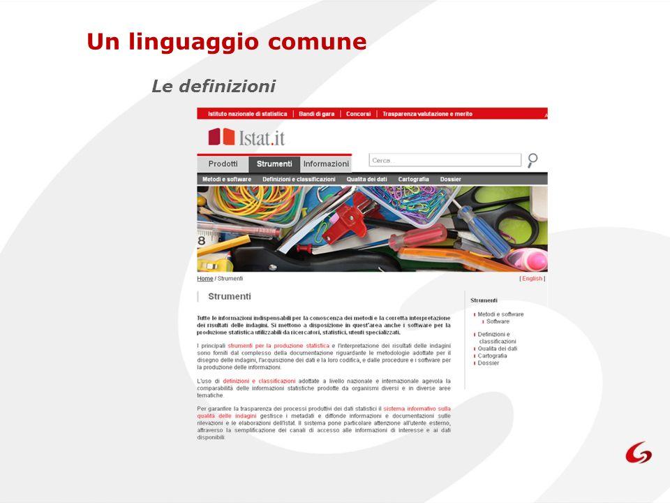 Le definizioni Un linguaggio comune