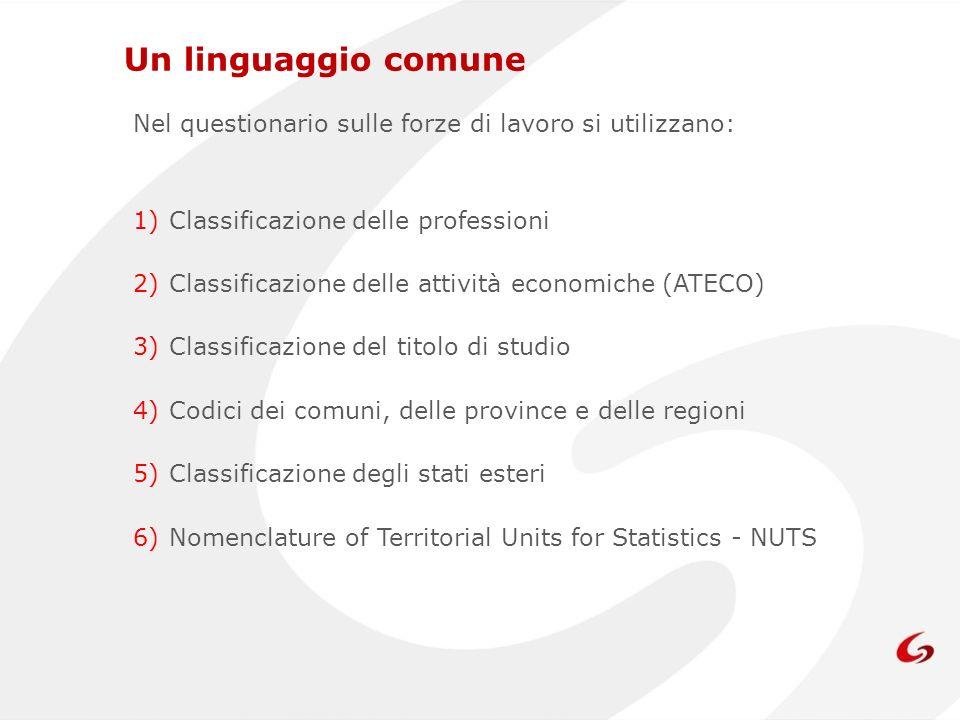 1)Classificazione delle professioni 2)Classificazione delle attività economiche (ATECO) 3)Classificazione del titolo di studio 4)Codici dei comuni, de
