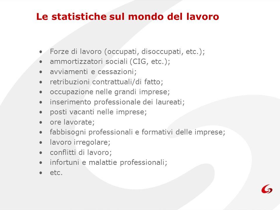 Le statistiche sul mondo del lavoro Forze di lavoro (occupati, disoccupati, etc.); ammortizzatori sociali (CIG, etc.); avviamenti e cessazioni; retrib