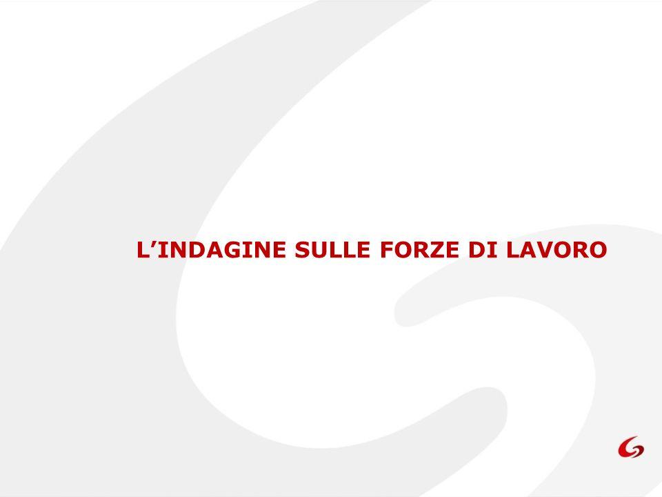 LINDAGINE SULLE FORZE DI LAVORO