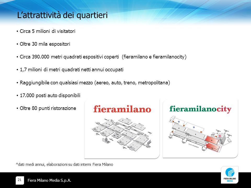 Lattrattività dei quartieri Fiera Milano Media S.p.A. 21 Circa 5 milioni di visitatori Oltre 30 mila espositori Circa 390.000 metri quadrati espositiv
