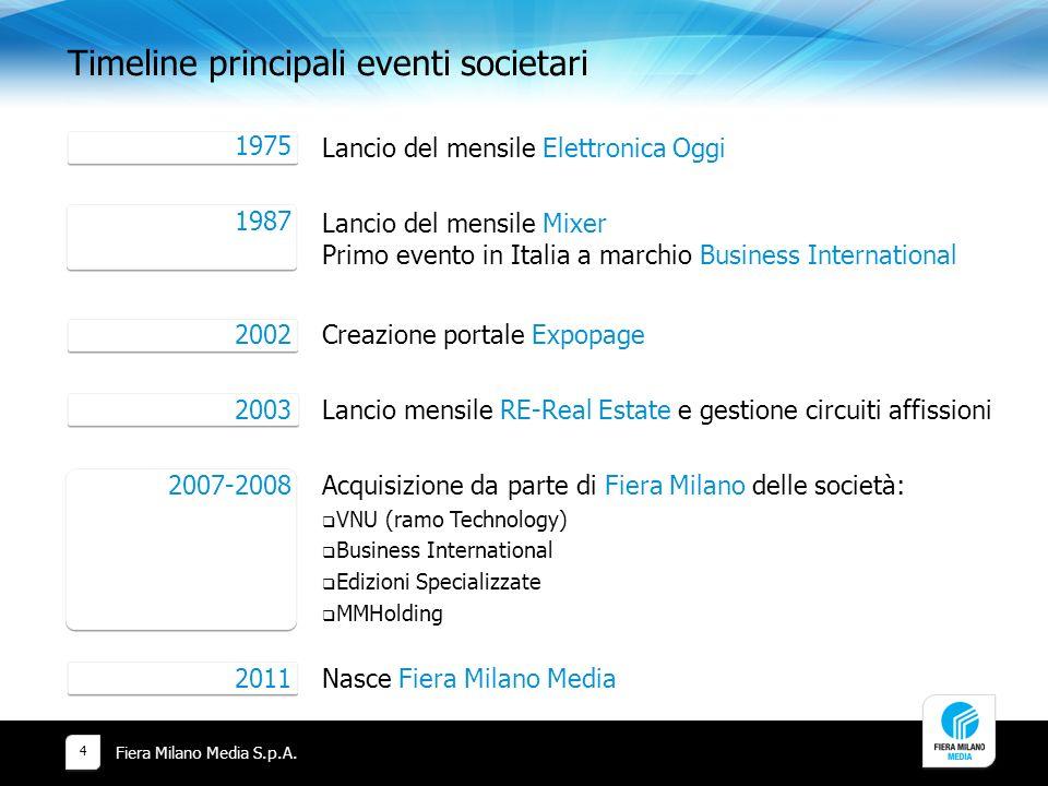 2011 Timeline principali eventi societari Fiera Milano Media S.p.A. 4 Lancio del mensile Elettronica Oggi Lancio del mensile Mixer Primo evento in Ita
