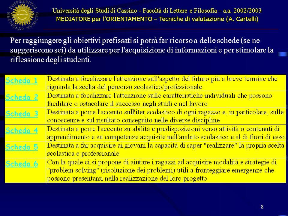 8 Università degli Studi di Cassino - Facoltà di Lettere e Filosofia – a.a.
