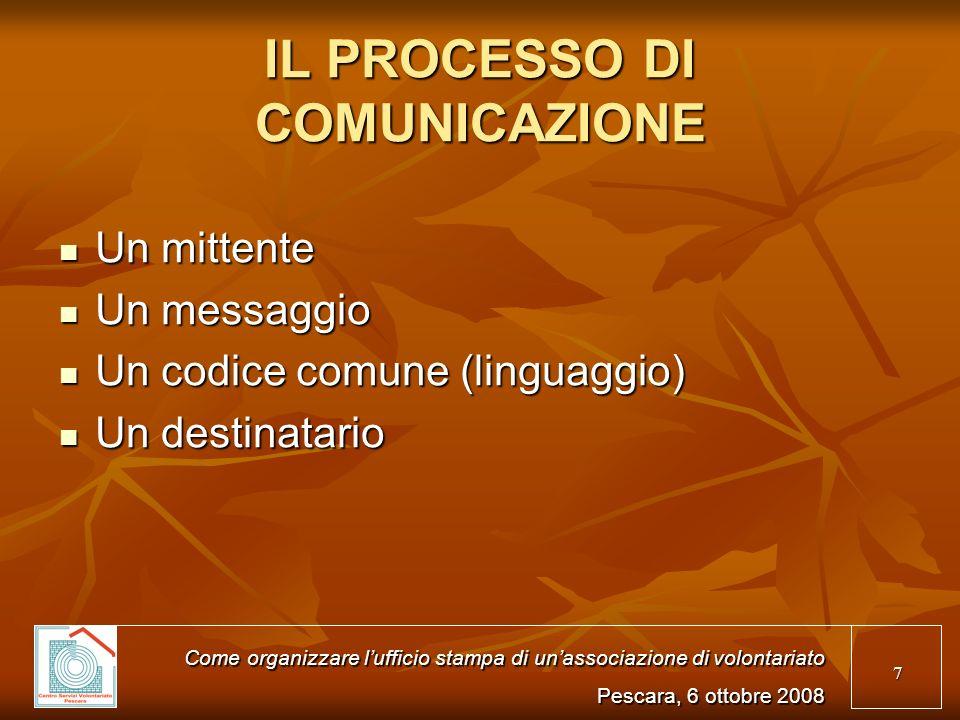7 IL PROCESSO DI COMUNICAZIONE Un mittente Un mittente Un messaggio Un messaggio Un codice comune (linguaggio) Un codice comune (linguaggio) Un destin