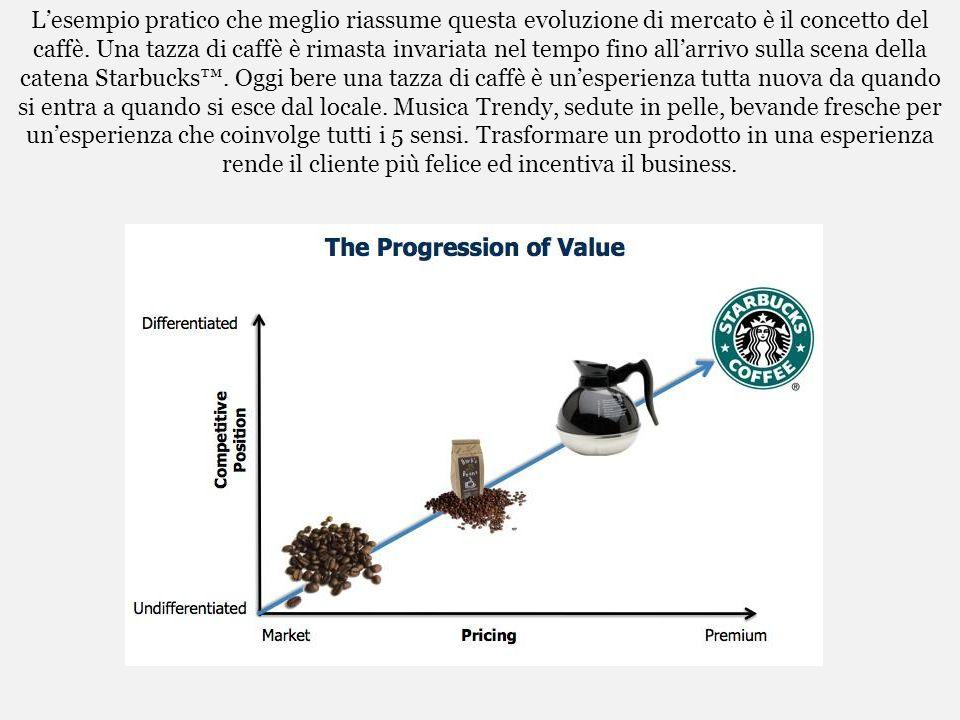 Lesempio pratico che meglio riassume questa evoluzione di mercato è il concetto del caffè. Una tazza di caffè è rimasta invariata nel tempo fino allar