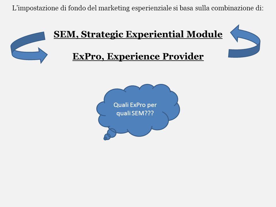 Limpostazione di fondo del marketing esperienziale si basa sulla combinazione di: SEM, Strategic Experiential Module ExPro, Experience Provider Quali