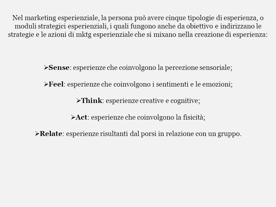 Nel marketing esperienziale, la persona può avere cinque tipologie di esperienza, o moduli strategici esperienziali, i quali fungono anche da obiettiv