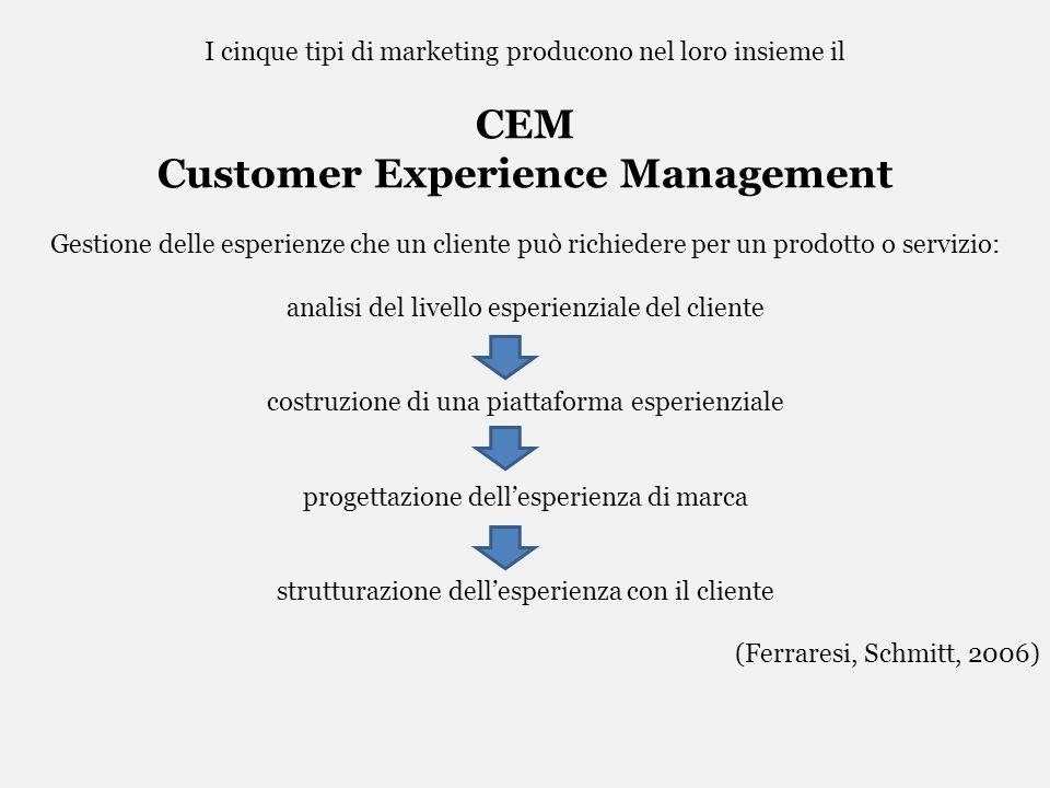 I cinque tipi di marketing producono nel loro insieme il CEM Customer Experience Management Gestione delle esperienze che un cliente può richiedere pe