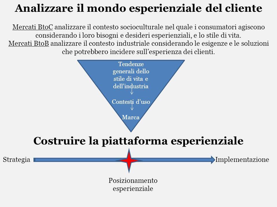 Analizzare il mondo esperienziale del cliente Mercati BtoC analizzare il contesto socioculturale nel quale i consumatori agiscono considerando i loro