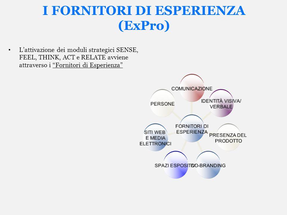 I FORNITORI DI ESPERIENZA (ExPro) Lattivazione dei moduli strategici SENSE, FEEL, THINK, ACT e RELATE avviene attraverso i Fornitori di Esperienza FOR