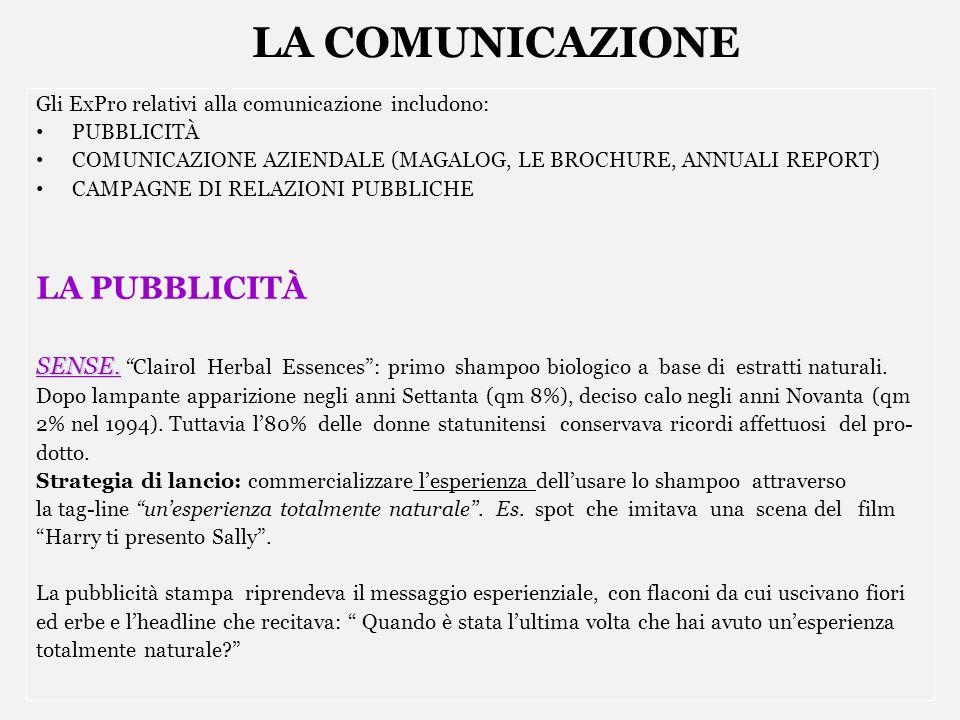 LA COMUNICAZIONE Gli ExPro relativi alla comunicazione includono: PUBBLICITÀ COMUNICAZIONE AZIENDALE (MAGALOG, LE BROCHURE, ANNUALI REPORT) CAMPAGNE D