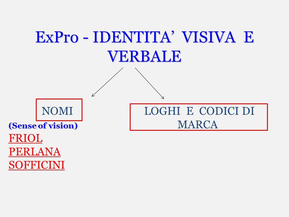 ExPro - IDENTITA VISIVA E VERBALE NOMI LOGHI E CODICI DI (Sense of vision) (Sense of vision) MARCA FRIOL PERLANA SOFFICINI