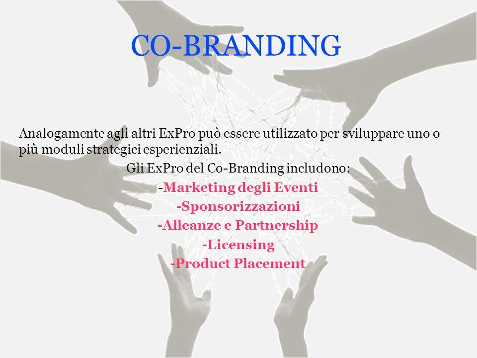 CO-BRANDING Analogamente agli altri ExPro può essere utilizzato per sviluppare uno o più moduli strategici esperienziali. Gli ExPro del Co-Branding in