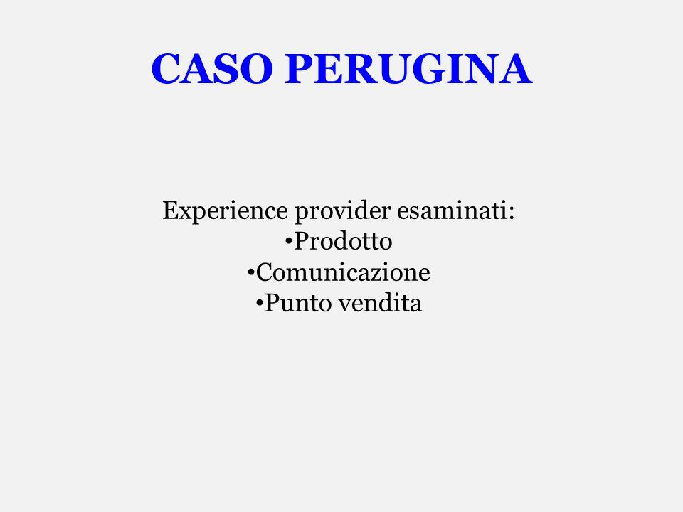 CASO PERUGINA Experience provider esaminati: Prodotto Comunicazione Punto vendita