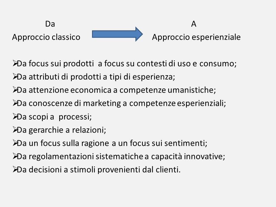 Da A Approccio classico Approccio esperienziale Da focus sui prodotti a focus su contesti di uso e consumo; Da attributi di prodotti a tipi di esperie