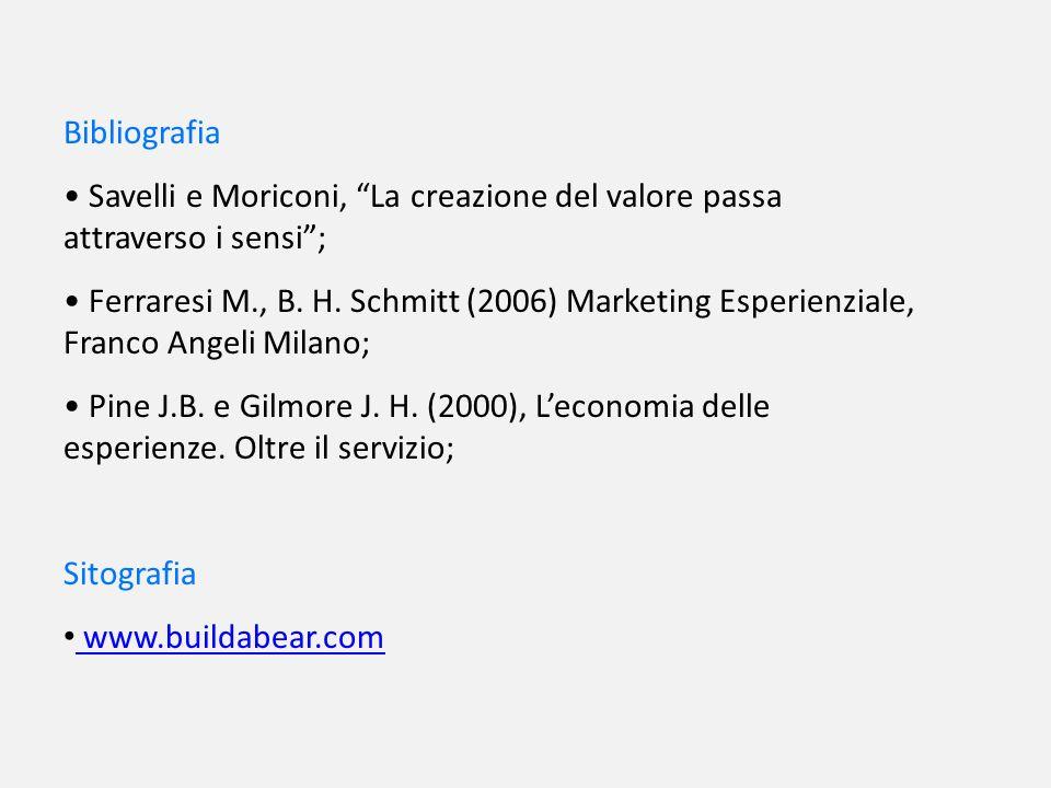Bibliografia Savelli e Moriconi, La creazione del valore passa attraverso i sensi; Ferraresi M., B. H. Schmitt (2006) Marketing Esperienziale, Franco