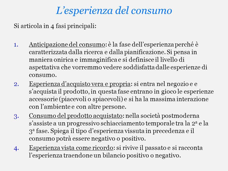 Lesperienza del consumo Si articola in 4 fasi principali: 1.Anticipazione del consumo: è la fase dellesperienza perché è caratterizzata dalla ricerca
