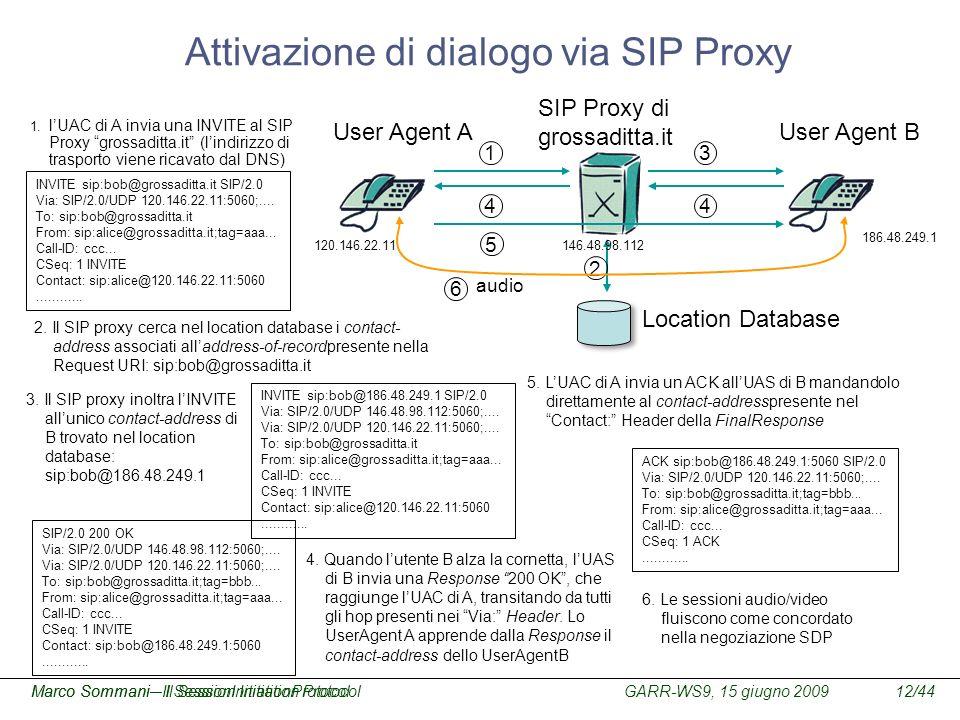 GARR-WS9, 15 giugno 2009Marco Sommani – Il Session Initiation Protocol12/44Marco Sommani– Il SessionInitiationProtocol Attivazione di dialogo via SIP