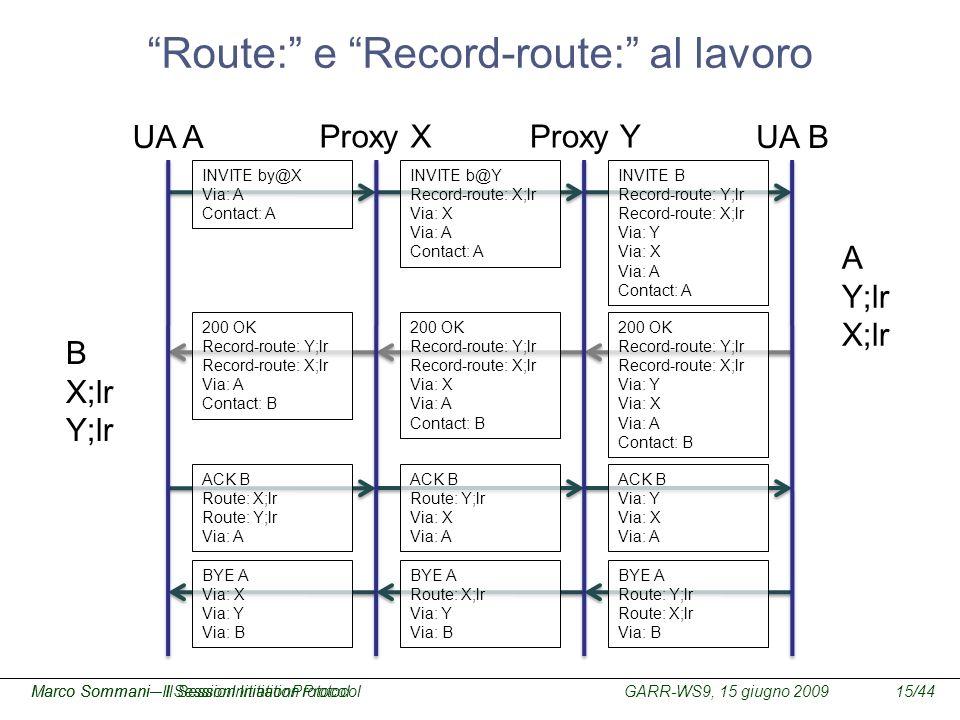 GARR-WS9, 15 giugno 2009Marco Sommani – Il Session Initiation Protocol15/44Marco Sommani– Il SessionInitiationProtocol Route: e Record-route: al lavor