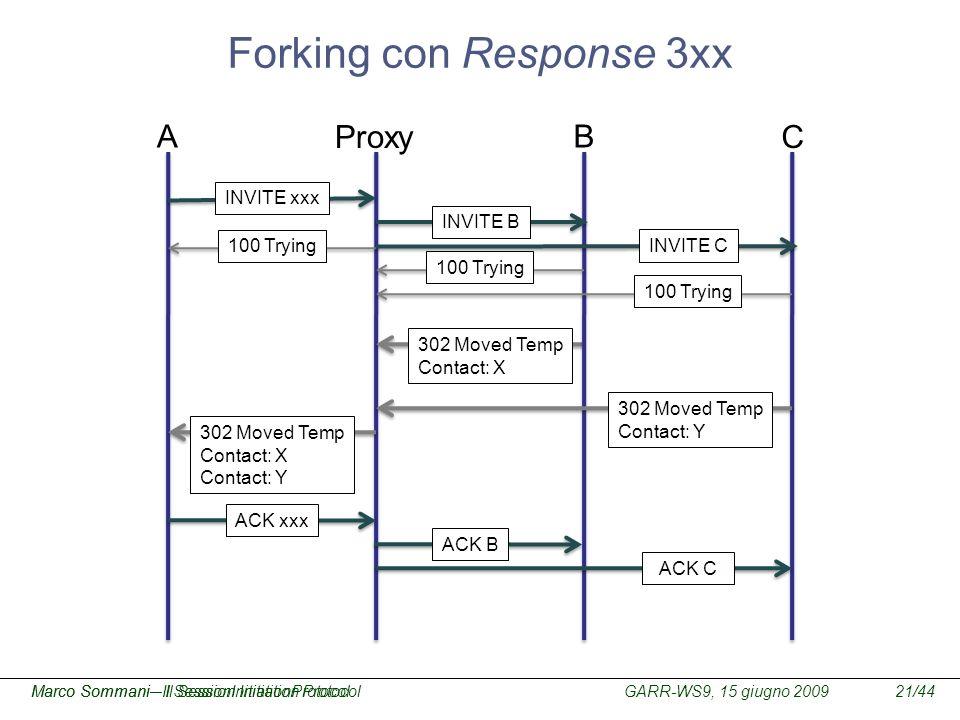 GARR-WS9, 15 giugno 2009Marco Sommani – Il Session Initiation Protocol21/44Marco Sommani– Il SessionInitiationProtocol Forking con Response 3xx INVITE