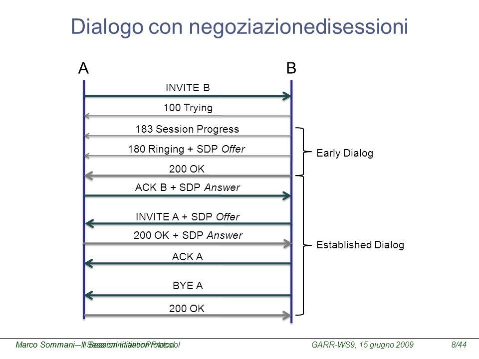 GARR-WS9, 15 giugno 2009Marco Sommani – Il Session Initiation Protocol8/44Marco Sommani– Il SessionInitiationProtocol Dialogo con negoziazionedisessio