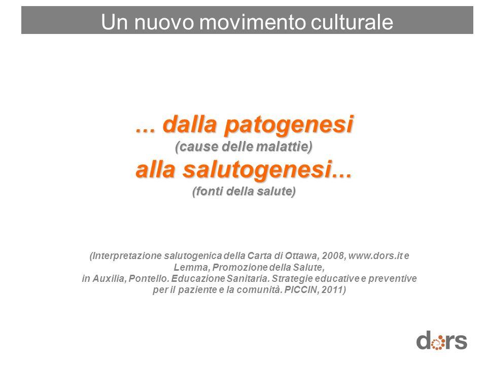 Un nuovo movimento culturale … dalla patogenesi (cause delle malattie) alla salutogenesi … (fonti della salute) (Interpretazione salutogenica della Ca