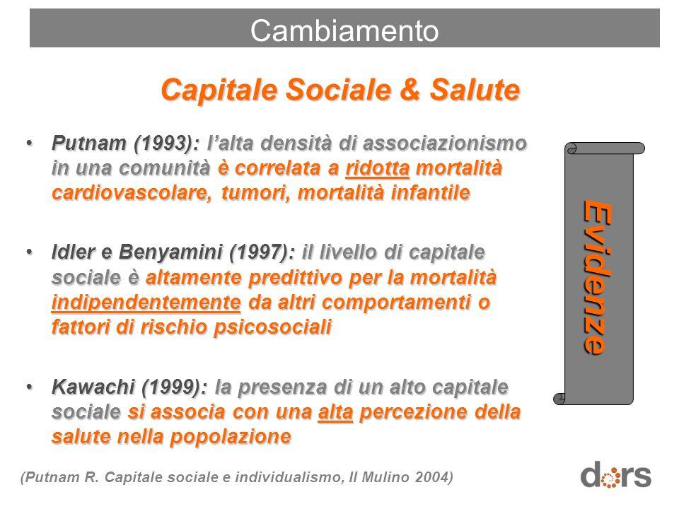 Cambiamento Capitale Sociale & Salute Putnam (1993): l ll lalta densità di associazionismo in una comunità è èè è correlata a ridotta mortalità cardio