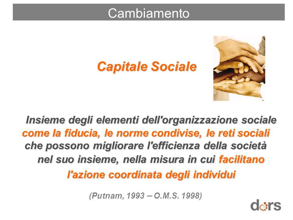 Cambiamento Capitale Sociale Insieme degli elementi dell'organizzazione sociale come la fiducia, le norme condivise, le reti sociali che possono migli
