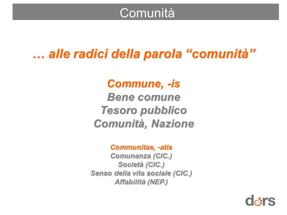 … alle radici della parola comunità Commune, -is Bene comune Tesoro pubblico Comunità, Nazione Comunità Communitas, -atis Comunanza (CIC.) Società (CI