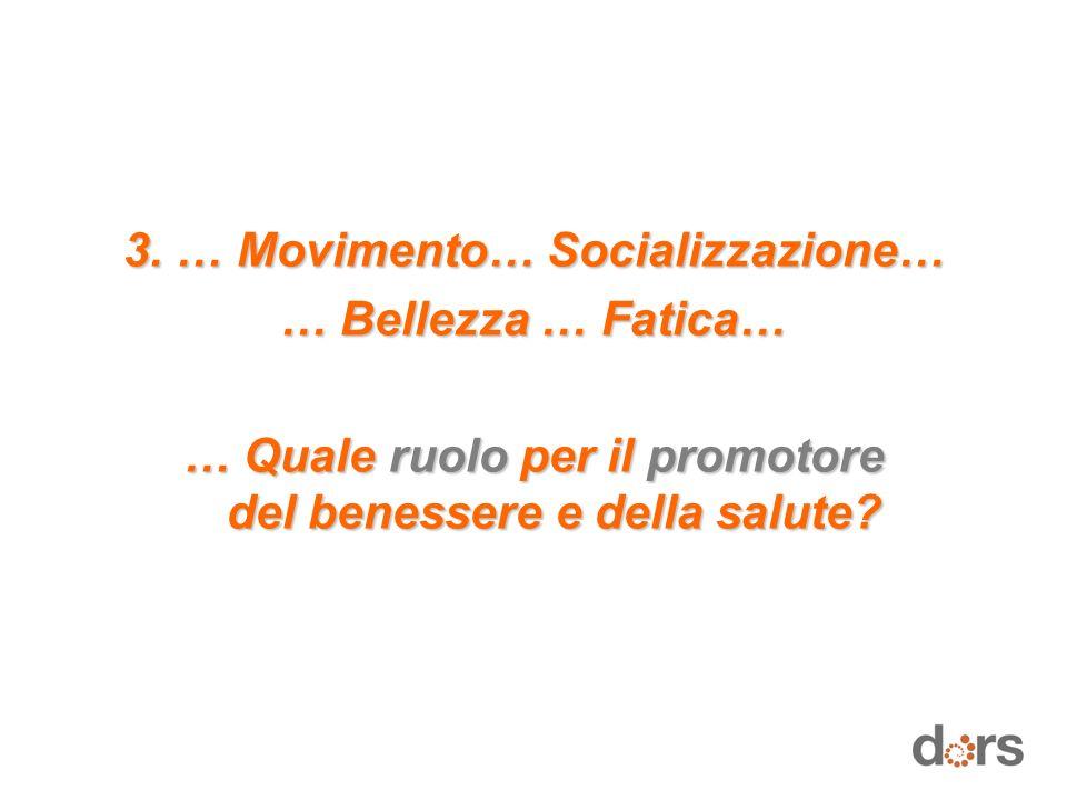 3. … Movimento… Socializzazione… … Bellezza … Fatica… … Quale ruolo per il promotore del benessere e della salute?