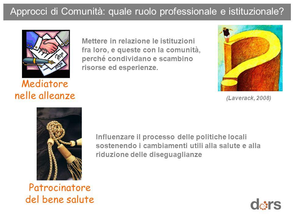 (Laverack, 2008) Mettere in relazione le istituzioni fra loro, e queste con la comunità, perché condividano e scambino risorse ed esperienze. Influenz