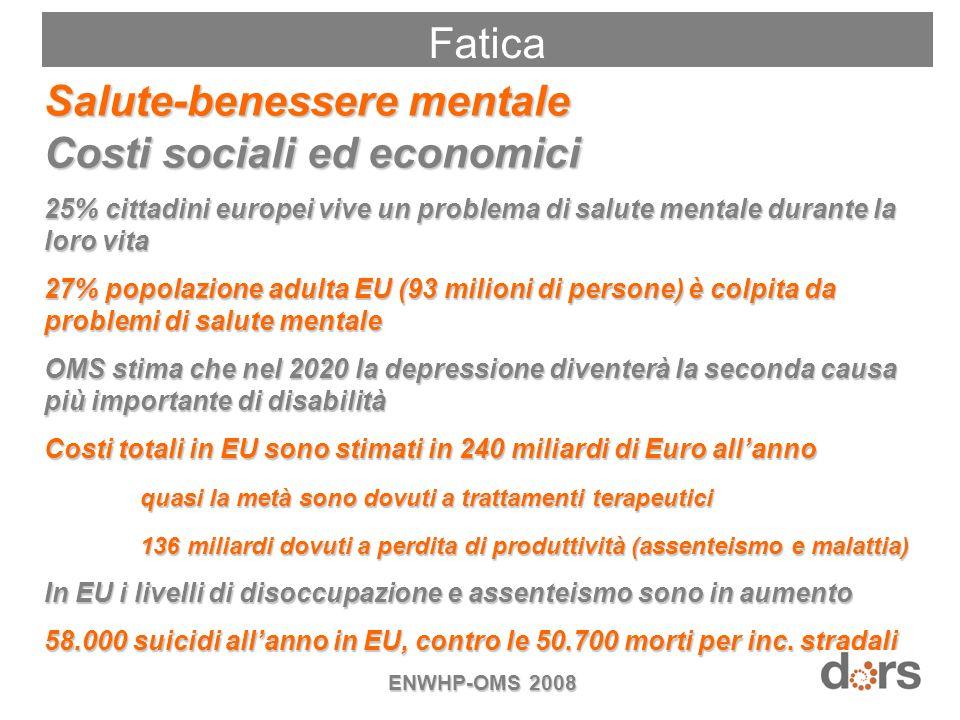 Salute-benessere mentale Costi sociali ed economici 25% cittadini europei vive un problema di salute mentale durante la loro vita 27% popolazione adul