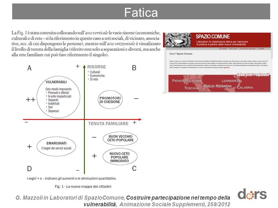 G. Mazzoli in Laboratori di SpazioComune, Costruire partecipazione nel tempo della vulnerabilità, Animazione Sociale Supplementi, 259/2012 Fatica