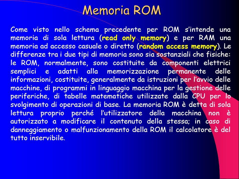 Unità di memoria di massa la memoria Dagli schemi visti in precedenza si individua un elemento che è la base di qualsiasi tipo di elaborazione: la mem