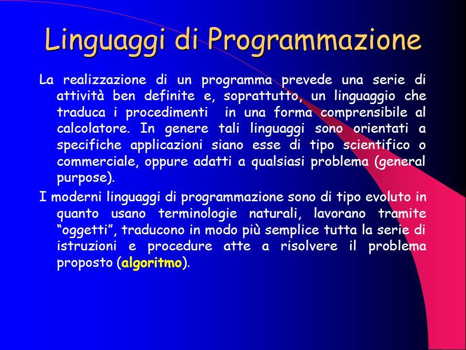 Applicativi Per applicativo si intende un programma o un insieme di programmi che permettono la gestione e lelaborazione delle informazione qualsiasi