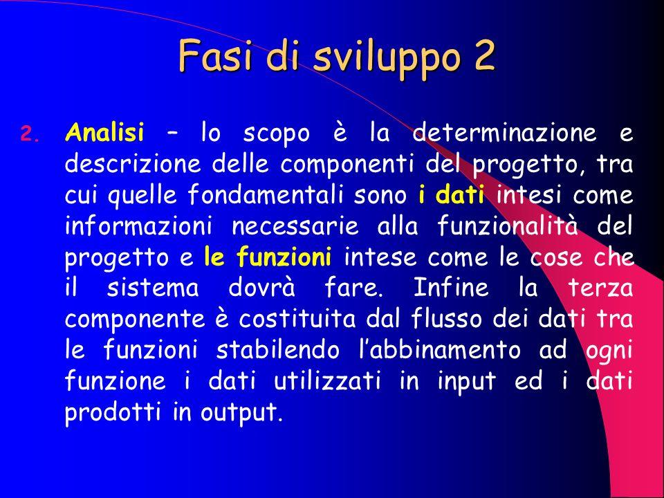 Fasi di sviluppo 1 1. Conoscenza degli obiettivi - detta anche analisi preliminare necessaria alla conoscenza della materia per la risoluzione delle p