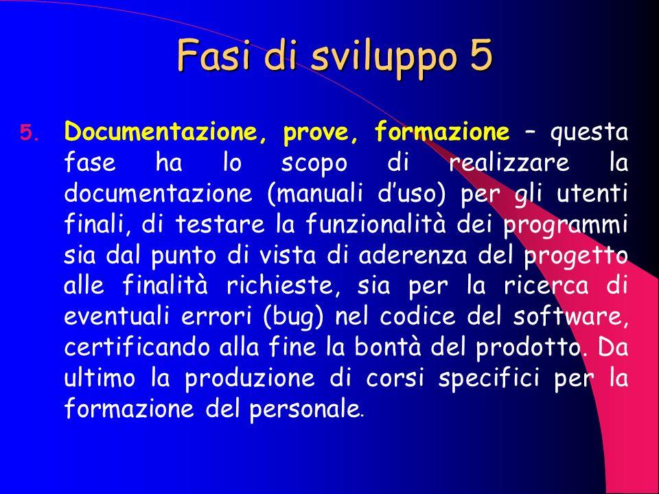 Fasi di sviluppo 4 4. Realizzazione – genera il prodotto del progetto, ovverossia dopo aver studiato, ideato e concretizzato le varie scelte si giunge