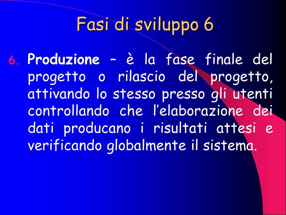 Fasi di sviluppo 5 5. Documentazione, prove, formazione – questa fase ha lo scopo di realizzare la documentazione (manuali duso) per gli utenti finali