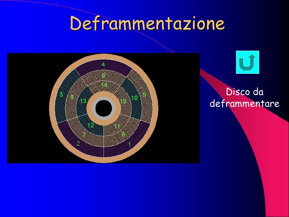 File Allocation Table ClusterStatoNote 11Riservato al sistema operativo 21 34Primo cluster di Bio.txt. Punta al cluster 4 che contiene parte del file