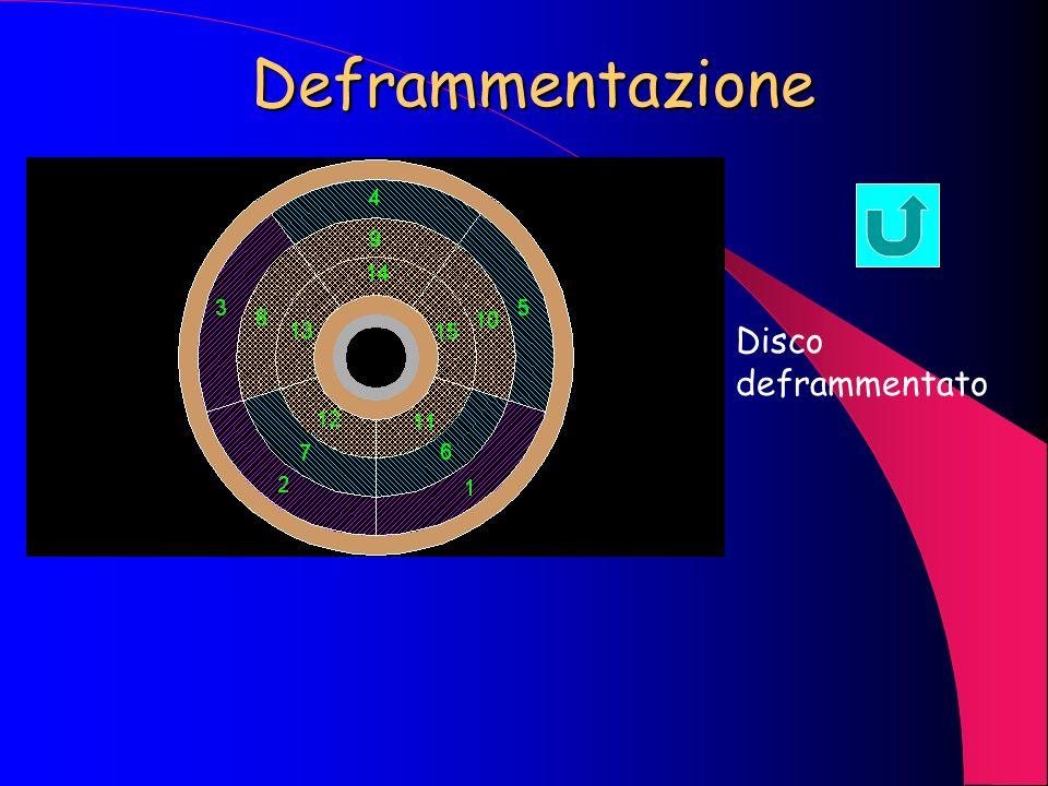 Deframmentazione Disco da deframmentare