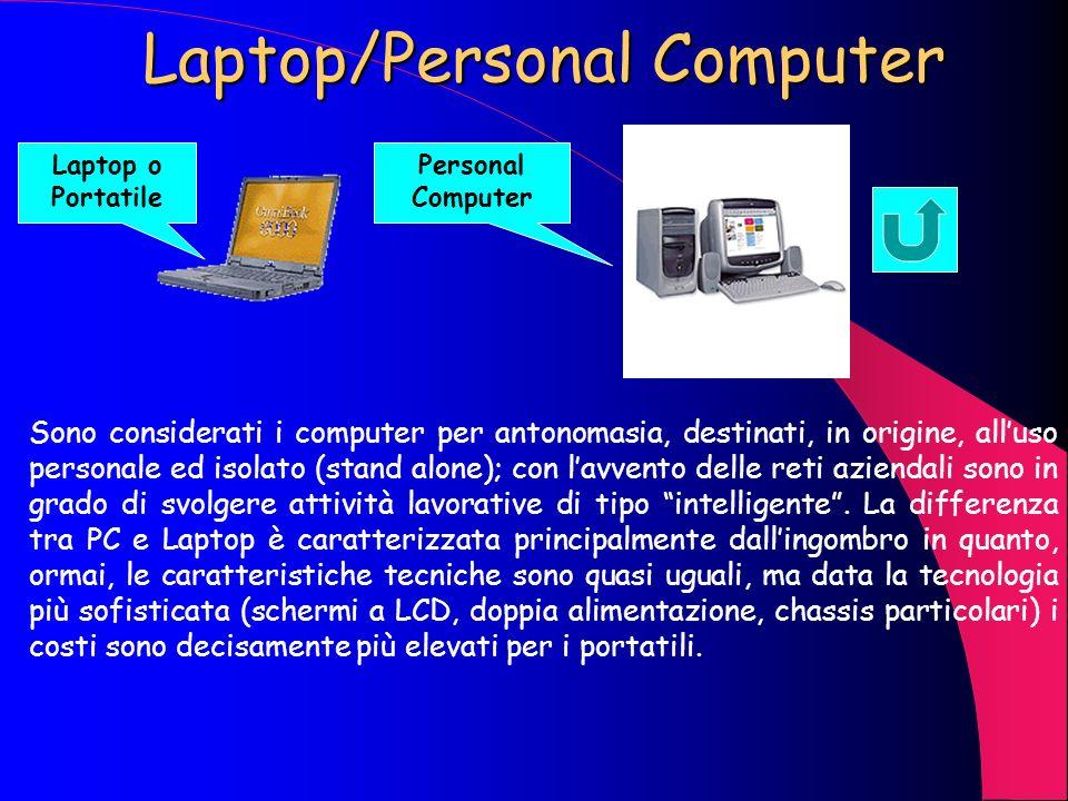 Palmari Da piccole agende elettroniche con capacità di calcolo e di data base, in questi ultimi anni hanno avuto uno sviluppo sia tecnologico che funz