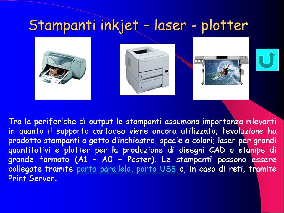 Fotocamera digitale Le fotocamere digitali sono delle vere e proprie macchine fotografiche che fissano limmagine non su pellicola, bensì su supporto d