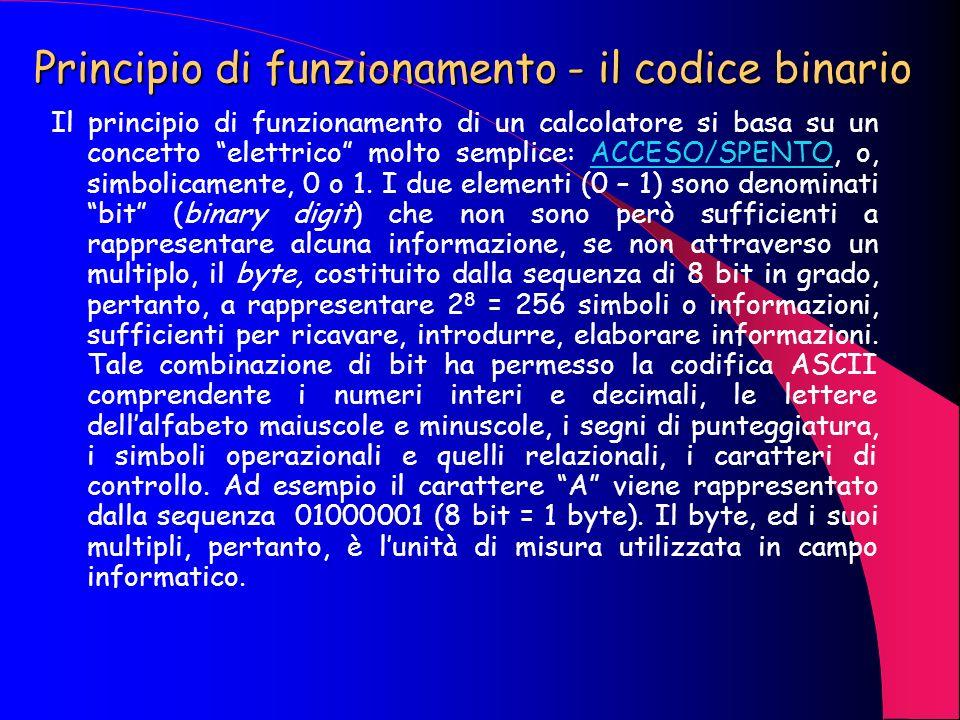 Principio di funzionamento - il codice binario Il principio di funzionamento di un calcolatore si basa su un concetto elettrico molto semplice: ACCESO/SPENTO, o, simbolicamente, 0 o 1.
