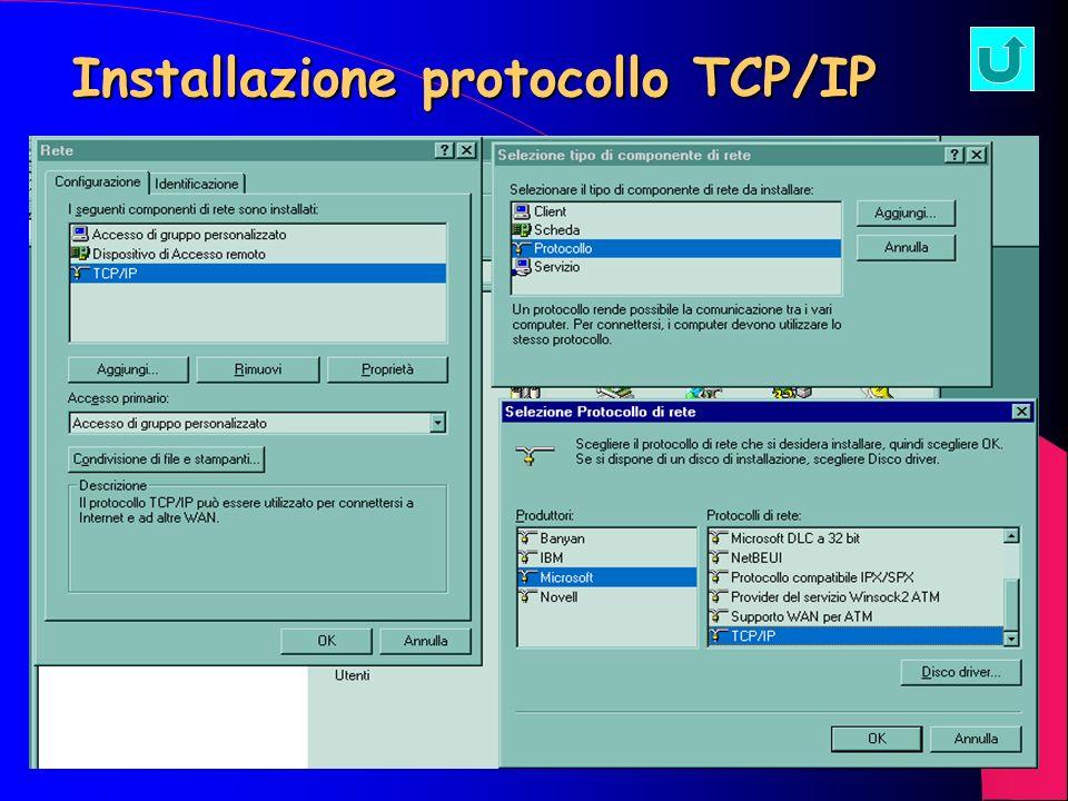 Installazione Accesso remoto Se da risorse del computer non si visualizza l icona di Accesso remoto è necessario installare il software relativo. Dal