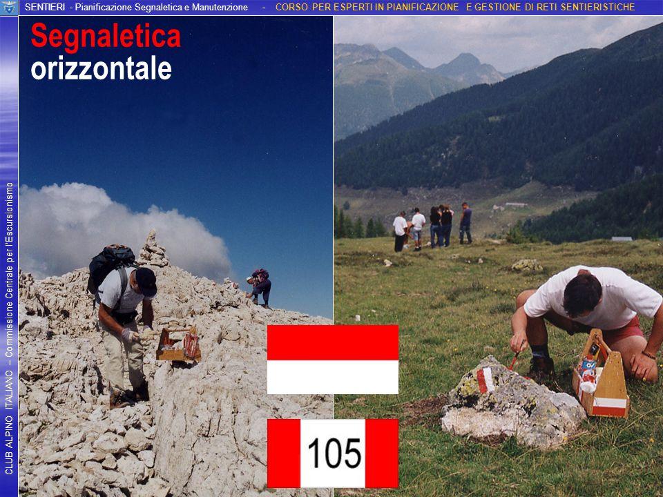Segnaletica secondaria (orizzontale) segnavia a bandiera segnavia di continuità segnale di presenza dacqua ometto di pietre CLUB ALPINO ITALIANO – Com